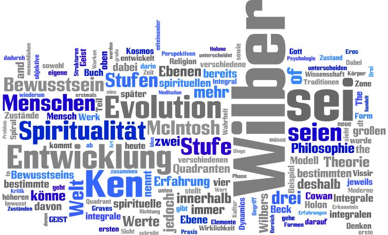 Integrale Theorie Wortwolke
